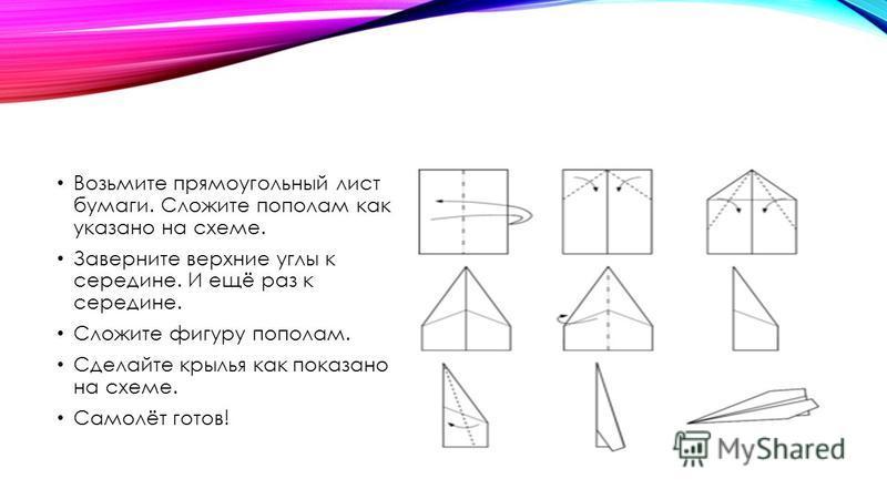 Возьмите прямоугольный лист бумаги. Сложите пополам как указано на схеме. Заверните верхние углы к середине. И ещё раз к середине. Сложите фигуру пополам. Сделайте крылья как показано на схеме. Самолёт готов!