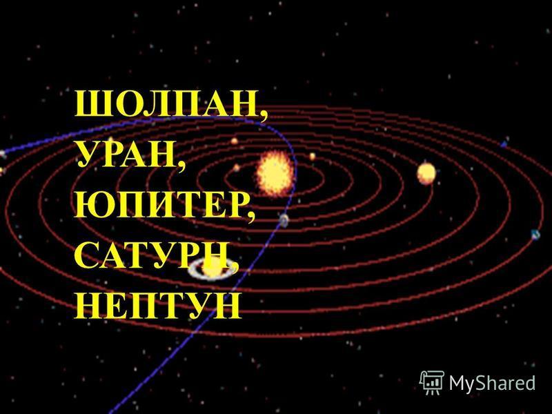 5. Күн жүйесіндегі планеталарды толықтыр: Жер, Марс, Меркурий, Плутон,...,...,...,...,....