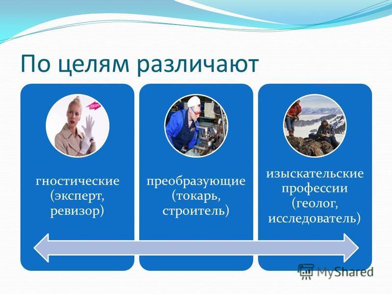 По целям различают гностические (эксперт, ревизор) преобразующие (токарь, строитель) изыскательские профессии (геолог, исследователь)