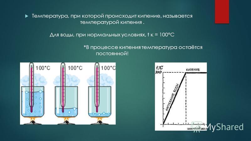 Температура, при которой происходит кипение, называется температурой кипения. Для воды, при нормальных условиях, t к = 100°С *В процессе кипения температура остаётся постоянной!