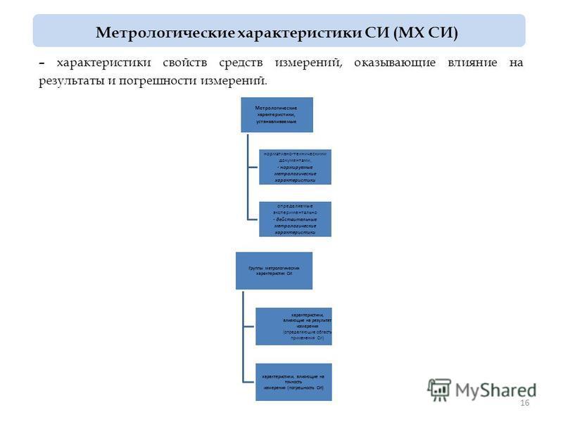 16 Метрологические характеристики СИ (МХ СИ) – характеристики свойств средств измерений, оказывающие влияние на результаты и погрешности измерений. Метрологические характеристики, устанавливаемые нормативно-техническими документами, - нормируемые мет