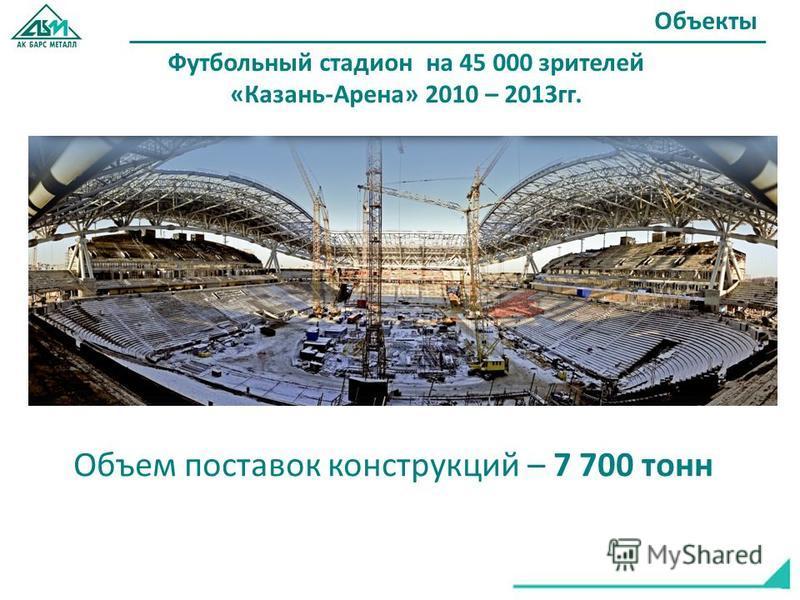Футбольный стадион на 45 000 зрителей «Казань-Арена» 2010 – 2013 гг. Объекты Объем поставок конструкций – 7 700 тонн