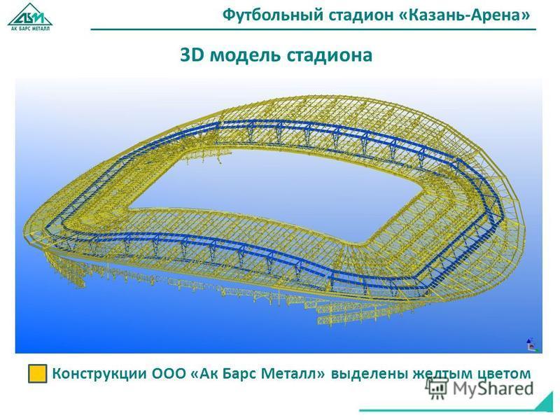 Футбольный стадион «Казань-Арена» 3D модель стадиона Конструкции ООО «Ак Барс Металл» выделены желтым цветом