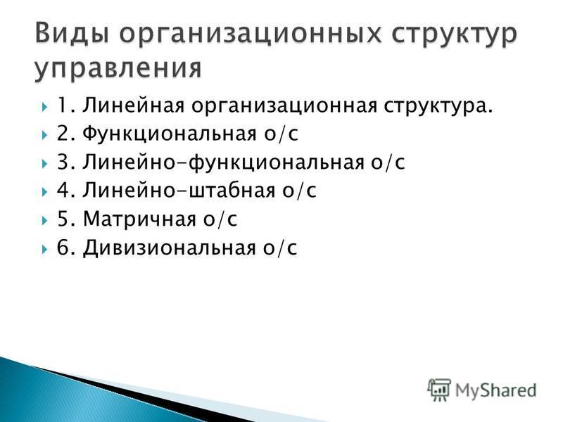 1. Линейная организационная структура. 2. Функциональная о/c 3. Линейно-функциональная о/с 4. Линейно-штабная о/с 5. Матричная о/с 6. Дивизиональная о/с