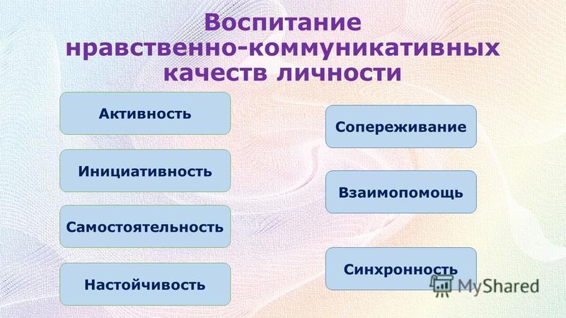 Воспитание нравственно-коммуникативных качеств личности Активность Инициативность Самостоятельность Настойчивость Сопереживание Взаимопомощь Синхронность
