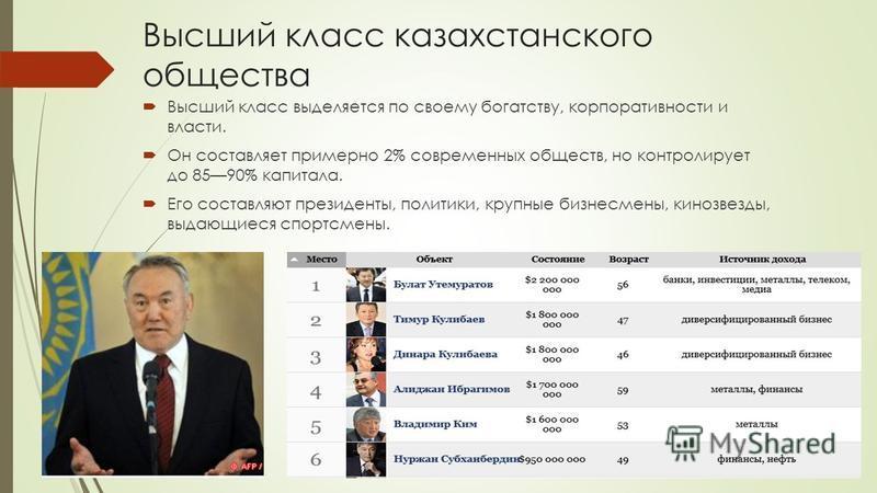 Высший класс казахстанского общества Высший класс выделяется по своему богатству, корпоративности и власти. Он составляет примерно 2% современных обществ, но контролирует до 8590% капитала. Его составляют президенты, политики, крупные бизнесмены, кин