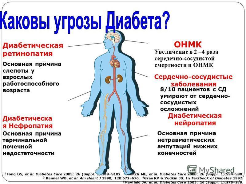 В чем основная причина диабета
