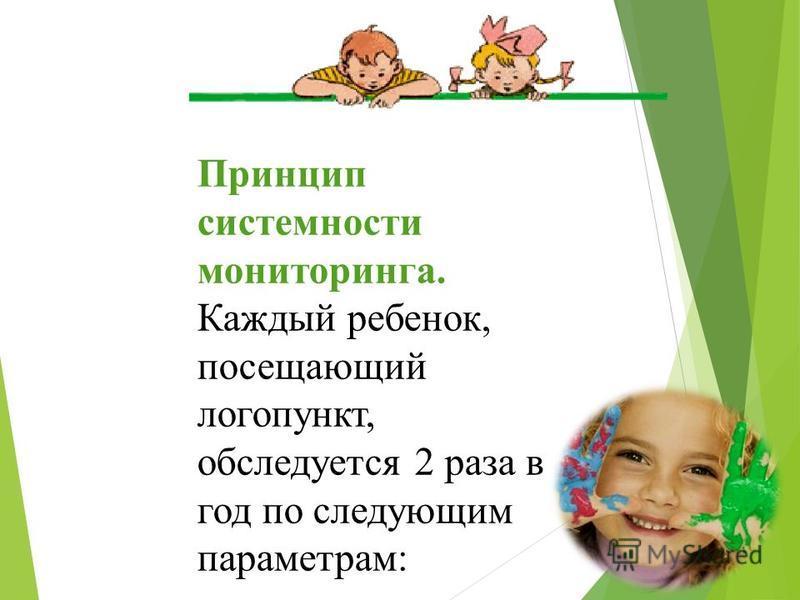 Принцип системности мониторинга. Каждый ребенок, посещающий логопункт, обследуется 2 раза в год по следующим параметрам: