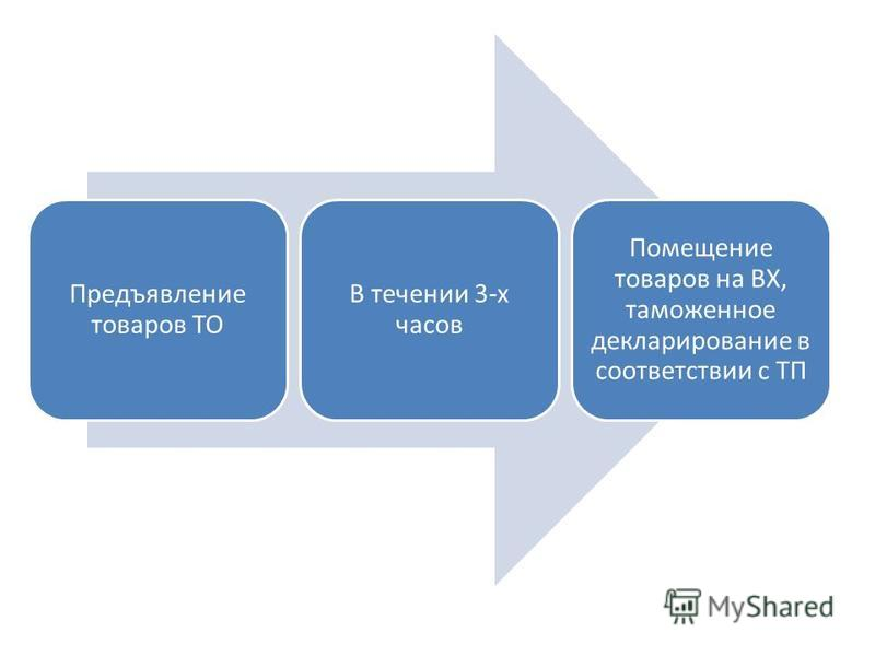 Предъявление товаров ТО В течении 3-х часов Помещение товаров на ВХ, таможенное декларирование в соответствиивии с ТП