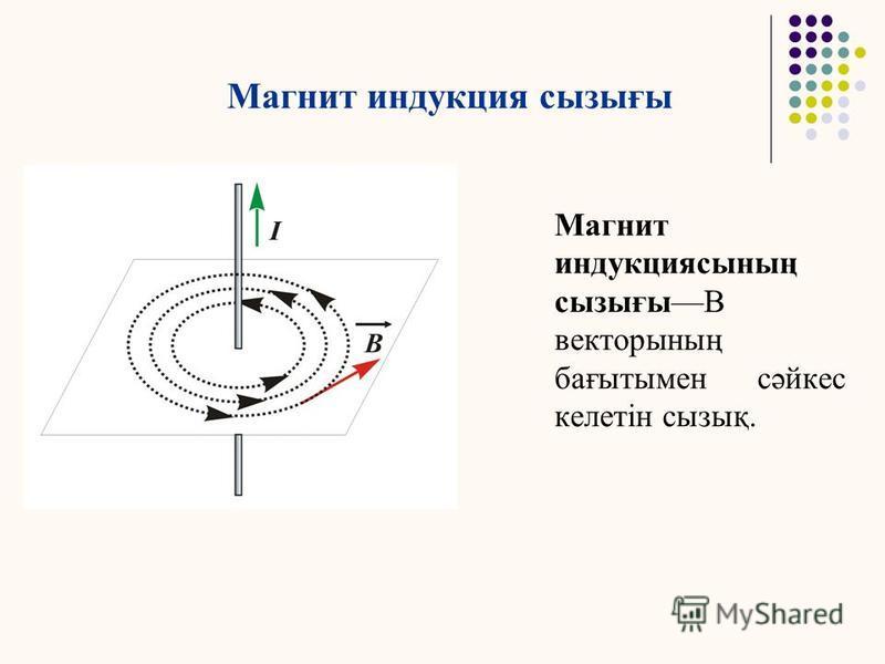 Магнит индукция векторы Магниттік индукция – магнит өрісінің күштік сипаттамасы. Ол магниттік моменті бар рамкаға әсер ететін нормаль токтың бағытымен сәйкес В максималды айналдырушы моментімен анықталады. М = P m B sin = ISB sin,