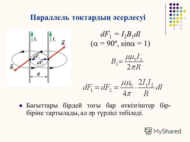 Тогы бар өткізгішке магнит өрісінің әсері. Ампер заңы Сол қол ережесі бойынша анықталады. Егер сол қолды В векторы кіретіндей етіп орналастырсақ, ал төрт саусақты токтың бағытымен алсақ, ххонда бас бармақ Ампер күшінің бағыты болады. dF = IВdlsin