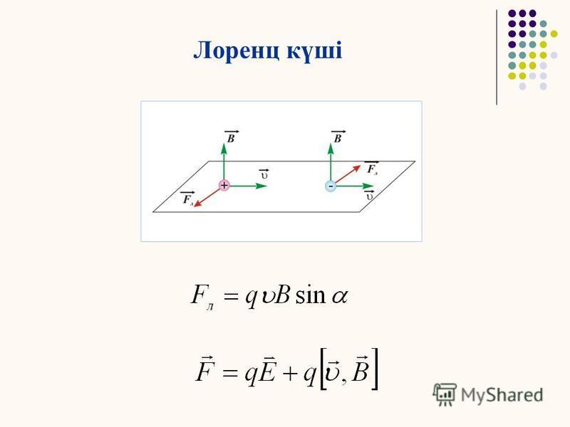 Еркін жүретін зарядтың магнит өрісі Тұрақты релятивистік жылдамдықпен жүретін нүктелік зарядтың q, магнит өрісі u (u << c)