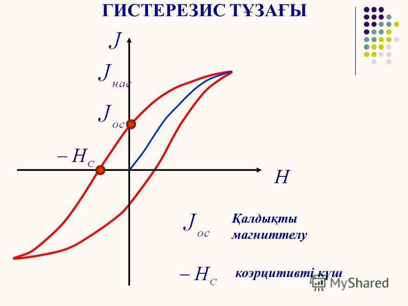 ДОМЕНДЕР