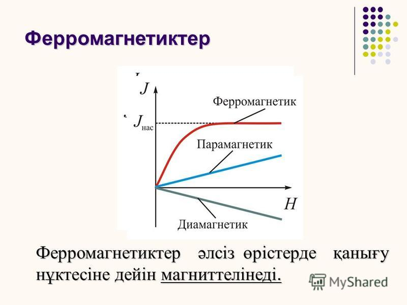 ГИСТЕРЕЗИС ТҰЗАҒЫ Қалдықты магниттелу коэрцитивті күш
