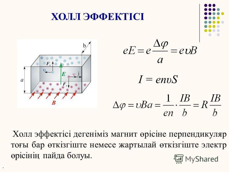 Индукция сызықта-ры үлкен магнит өтімділігі ортасы-ныне кіреді, нормаль жазықтықтан ауыт- қиды да сонымен қатар жинақталады.