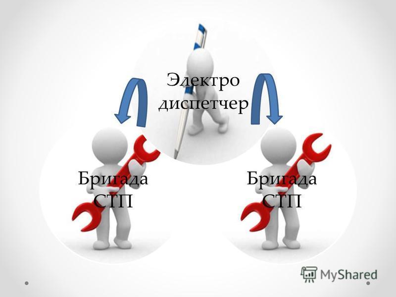 Бригада СТП Электро диспетчер