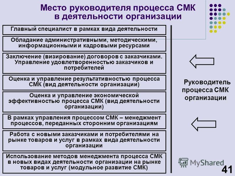 Задачи менеджмента качества 1. Формирование последовательности процессов СМК, включающую: маркетинг возможных организаций, использующий возможности государственных и корпоративных реестров, периодический анализ рынка товаров и услуг, управление аутсо
