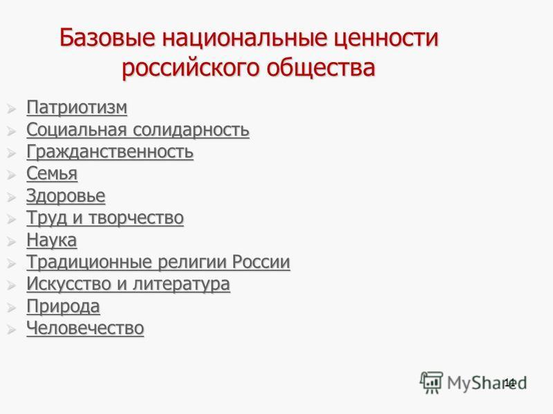 11 Базовые национальные ценности российского общества Патриотизм Патриотизм Патриотизм Социальная солидарность Социальная солидарность Социальная солидарность Социальная солидарность Гражданственность Гражданственность Гражданственность Семья Семья С
