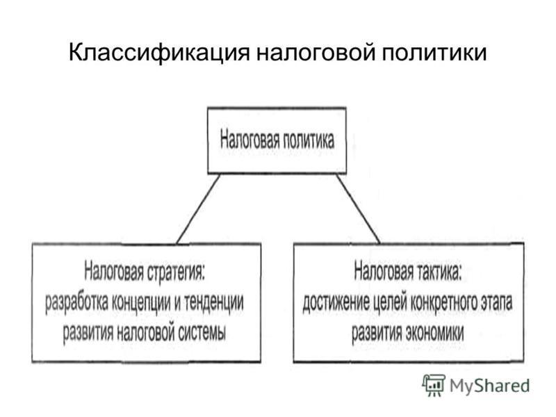 Классификация налоговой политики