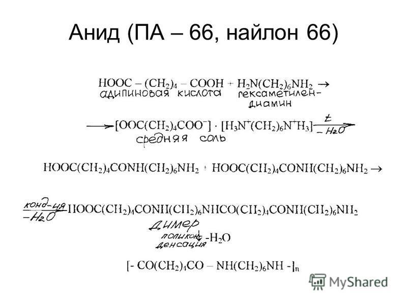 Анид (ПА – 66, найлон 66)
