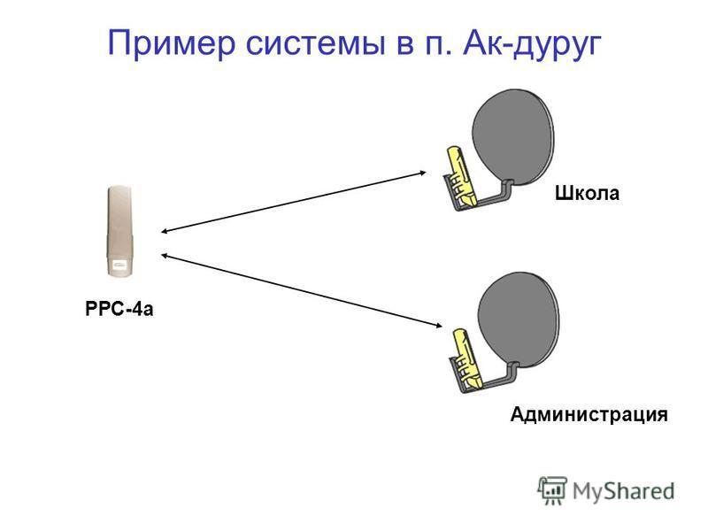 Пример системы в п. Ак-дуруг РРС-4 а Школа Администрация