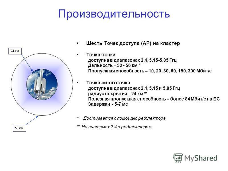 Производительность Шесть Точек доступа (АР) на кластер Точка-точка доступна в диапазонах 2.4, 5.15-5.85 Ггц Дальность – 32 - 56 км * Пропускная способность – 10, 20, 30, 60, 150, 300 Мбит/с Точка-многоточка доступна в диапазонах 2.4, 5.15 и 5.85 Ггц