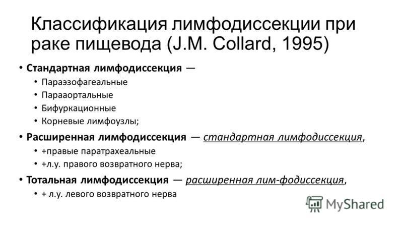 Классификация лимфодиссекции при раке пищевода (J.M. Collard, 1995) Стандартная лимфодиссекция Параэзофагеальные Парааортальные Бифуркационные Корневые лимфоузлы; Расширенная лимфодиссекция стандартная лимфодиссекция, +правые паратрахеальные +л.у. пр
