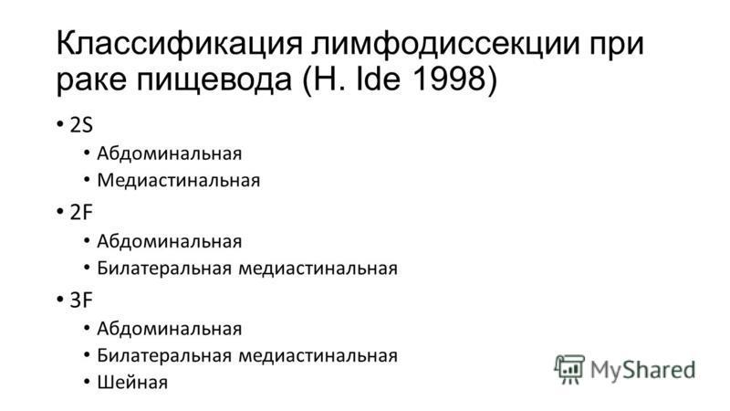 Классификация лимфодиссекции при раке пищевода (H. Ide 1998) 2S Абдоминальная Медиастинальная 2F Абдоминальная Билатеральная медиастинальная 3F Абдоминальная Билатеральная медиастинальная Шейная