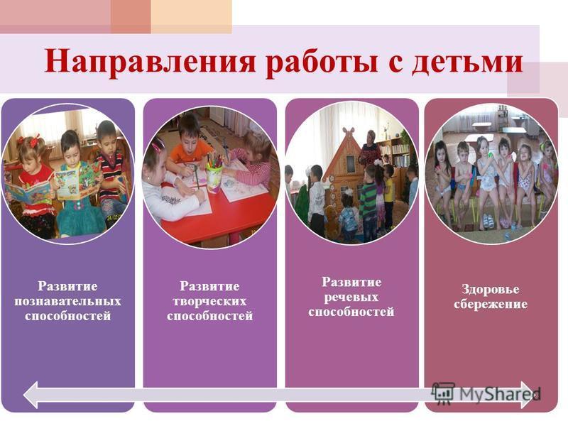 Направления работы с детьми Развитие познавательных способностей Развитие творческих способностей Развитие речевых способностей Здоровье сбережение