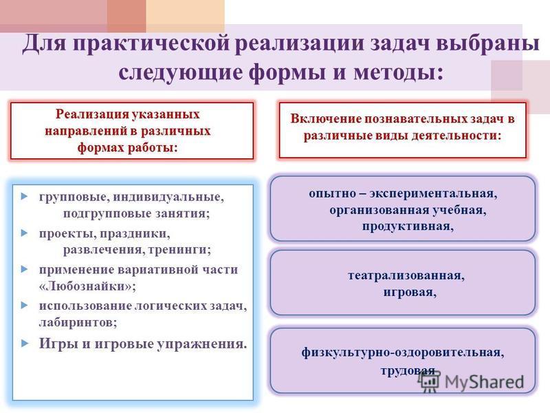 Для практической реализации задач выбраны следующие формы и методы: опытно – экспериментальная, организованная учебная, продуктивная, театрализованная, игровая, физкультурно-оздоровительная, трудовая