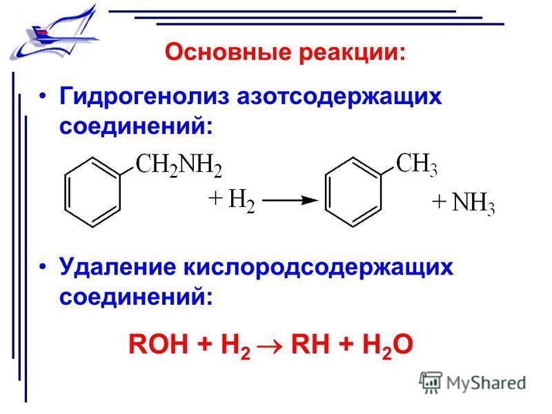 Основные реакции: Гидрогенолиз азотсодержащих соединений: Удаление кислородсодержащих соединений: ROH + H 2 RH + H 2 O