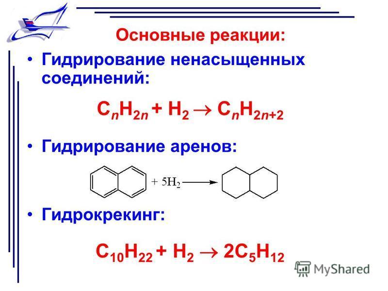Основные реакции: Гидрирование ненасыщенных соединений: Гидрирование аренов: Гидрокрекинг: С n H 2n + H 2 C n H 2n+2 С 10 Н 22 + Н 2 2С 5 Н 12