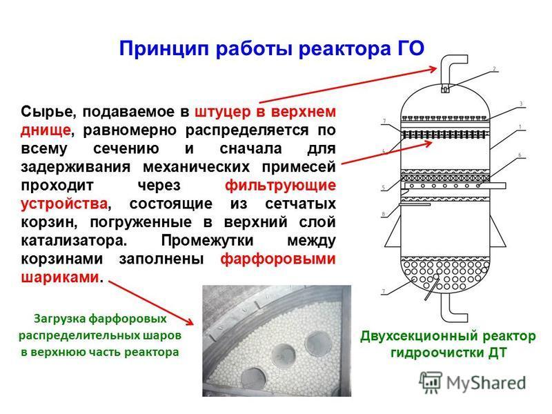 Сырье, подаваемое в штуцер в верхнем днище, равномерно распределяется по всему сечению и сначала для задерживания механических примесей проходит через фильтрующие устройства, состоящие из сетчатых корзин, погруженные в верхний слой катализатора. Пром