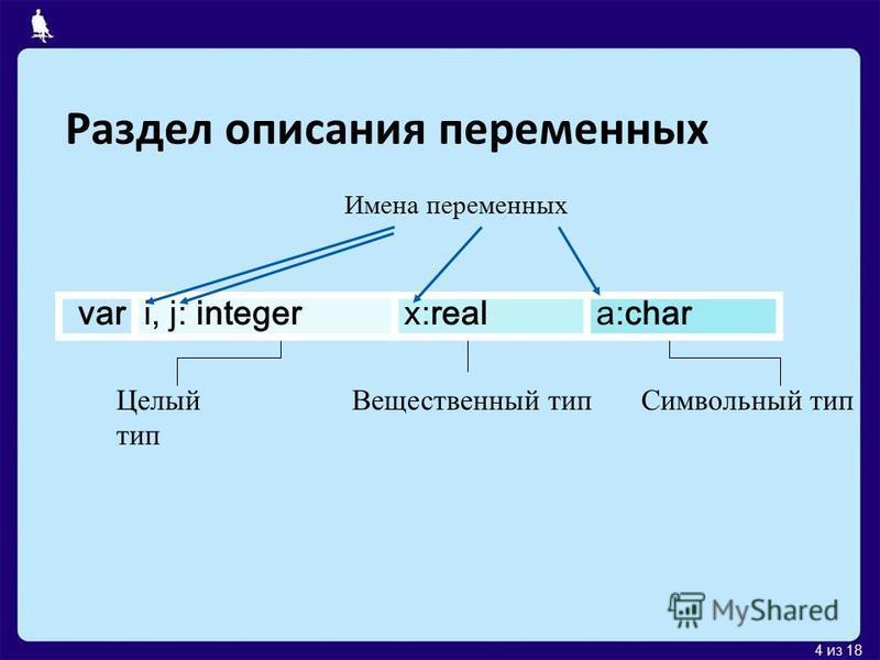 4 из 18 Раздел описания переменных vari, j: integerx:reala:char Целый тип Вещественный тип Символьный тип Имена переменных