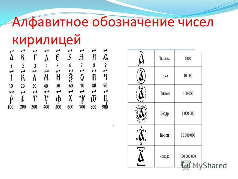 1136 г,-Кирика диакона и доместика Новгородского Антониоема монастыря,,