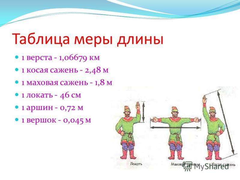 Таблица денежных мер Рубль - 2 полтинам Алтын - 3 копейки Гривенник - 10 копейкам 2 деньги - 1 копейка Грош - 0,5 копейки Полушка - 0,25 копейки