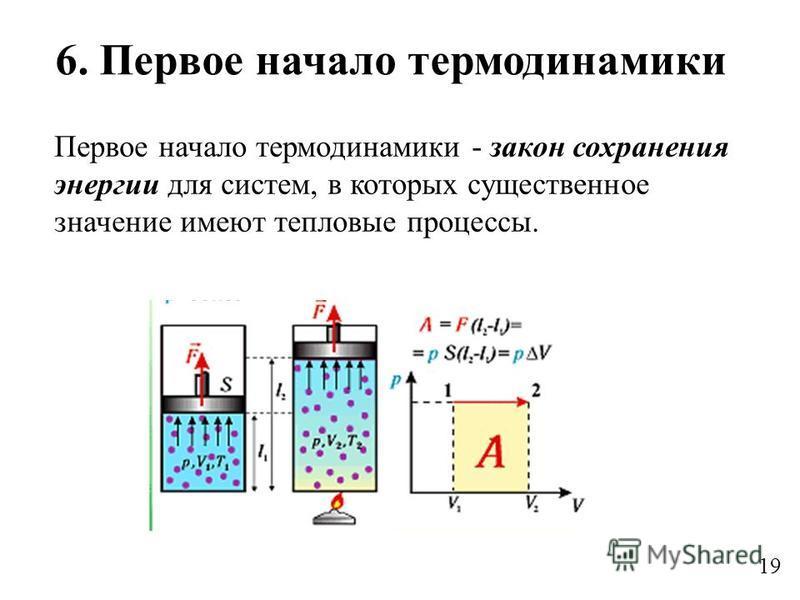 19 6. Первое начало термодинамики Первое начало термодинамики - закон сохранения энергии для систем, в которых существенное значение имеют тепловые процессы.