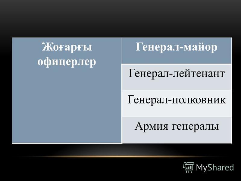Жоғарғы офицерлер Генерал-майор Генерал-лейтенант Генерал-полковник Армия генералы