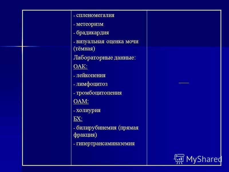 - спленомегалия - метеоризм - брадикардия - визуальная оценка мочи (тёмная) Лабораторные данные: ОАК: - лейкопения - лимфоцитоз - тромбоцитопения ОАМ: - полиурия БХ: - билирубинемия (прямая фракция) - гипертрансаминаземия ___