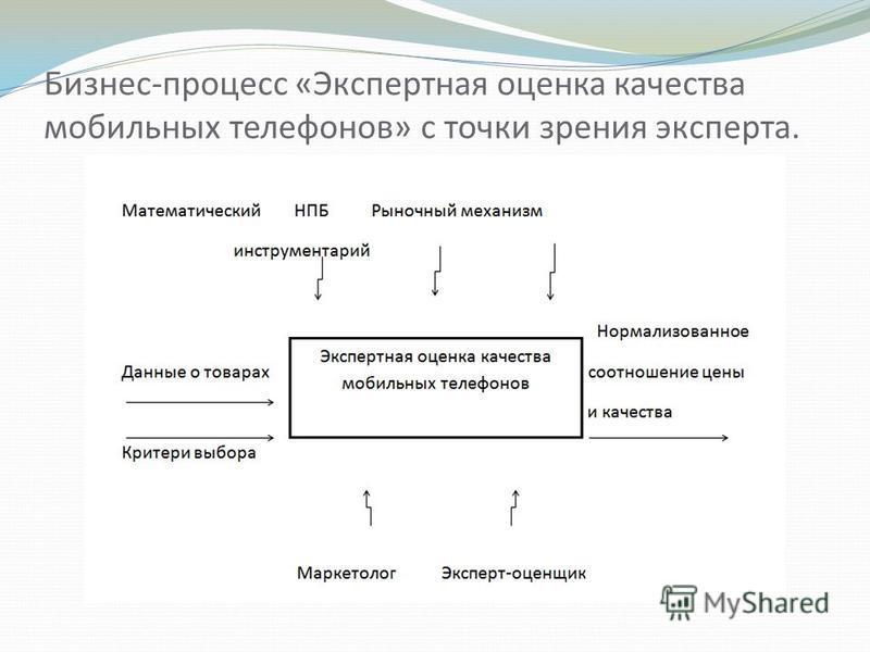Бизнес-процесс «Экспертная оценка качества мобильных телефонов» с точки зрения эксперта.