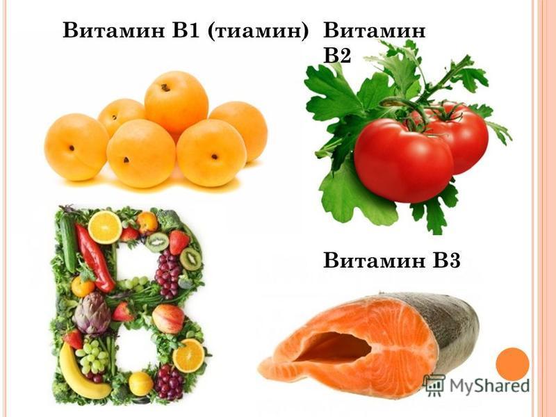 Витамин B1 (тиамин) Витамин В2 Витамин B3