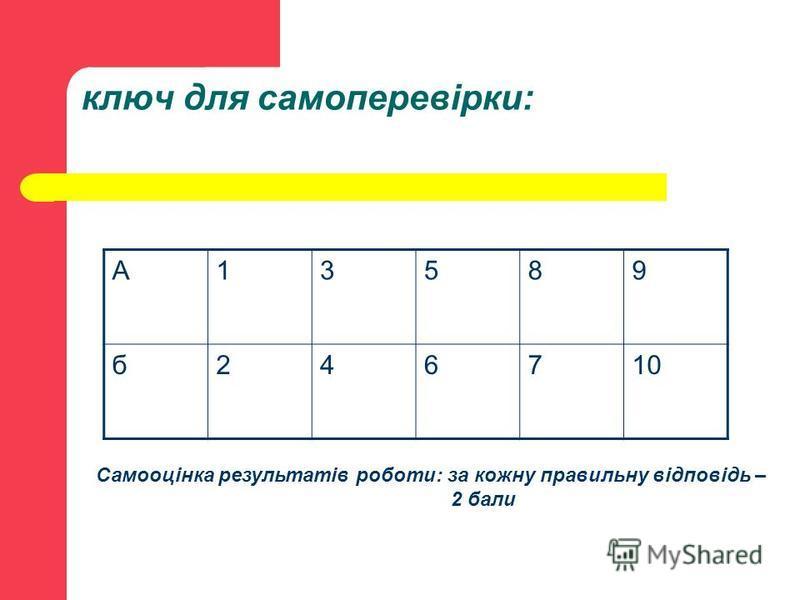 ключ для самоперевірки: А13589 б246710 Самооцінка результатів роботи: за кожну правильну відповідь – 2 бали