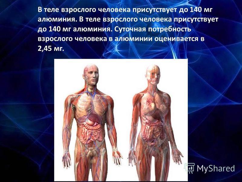 В теле взрослого человека присутствует до 140 мг алюминия. В теле взрослого человека присутствует до 140 мг алюминия. Суточная потребность взрослого человека в алюминии оценивается в 2,45 мг.
