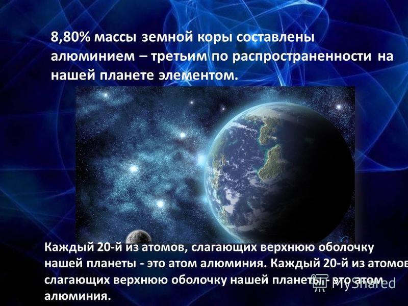 8,80% массы земной коры составлены алюминием – третьим по распространенности на нашей планете элементом. Каждый 20-й из атомов, слагающих верхнюю оболочку нашей планеты - это атом алюминия.