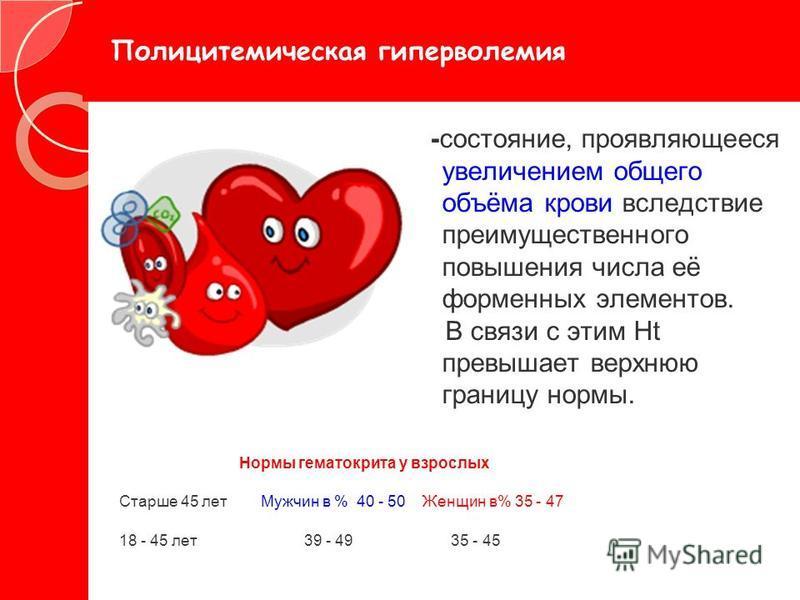 Полицитемическая гиперволемия -состояние, проявляющееся увеличением общего объёма крови вследствие преимущественного повышения числа её форменных элементов. В связи с этим Ht превышает верхнюю границу нормы. Нормы гематокрита у взрослых Старше 45 лет