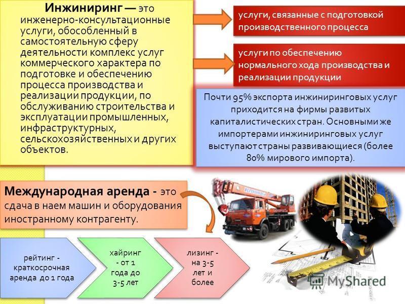 Инжиниринг это инженерно - консультационные услуги, обособленный в самостоятельную сферу деятельности комплекс услуг коммерческого характера по подготовке и обеспечению процесса производства и реализации продукции, по обслуживанию строительства и экс