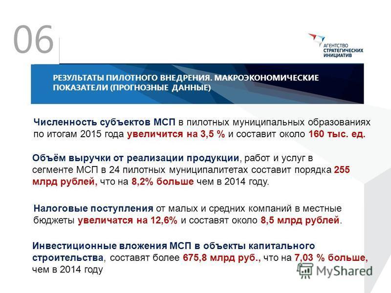 06 РЕЗУЛЬТАТЫ ПИЛОТНОГО ВНЕДРЕНИЯ. МАКРОЭКОНОМИЧЕСКИЕ ПОКАЗАТЕЛИ (ПРОГНОЗНЫЕ ДАННЫЕ) Налоговые поступления от малых и средних компаний в местные бюджеты увеличатся на 12,6% и составят около 8,5 млрд рублей. Численность субъектов МСП в пилотных муници