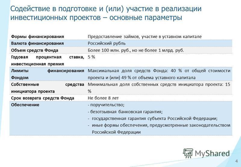 Содействие в подготовке и (или) участие в реализации инвестиционных проектов – основные параметры 4 Формы финансирования Предоставление займов, участие в уставном капитале Валюта финансирования Российский рубль Объем средств Фонда Более 100 млн. руб.