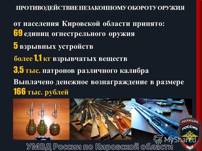 от населения Кировской области принято: от населения Кировской области принято: 69 единиц огнестрельного оружия 69 единиц огнестрельного оружия 5 взрывных устройств 5 взрывных устройств более 1,1 кг взрывчатых веществ более 1,1 кг взрывчатых веществ