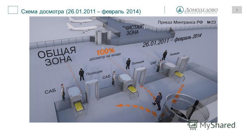 7 1 Схема досмотра (26.01.2011 – февраль 2014)